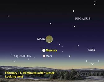 Description: http://cdn.media.astronomy.com/~/media/Images/News%20and%20Observing/Sky%20this%20Month/2013/02/Moon-and-Mercury-finder-chart.jpg?mw=900&mh=650